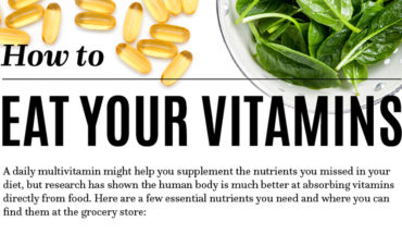 Comprehensive Guide to Vitamin-Rich Natural Foods - Infographic