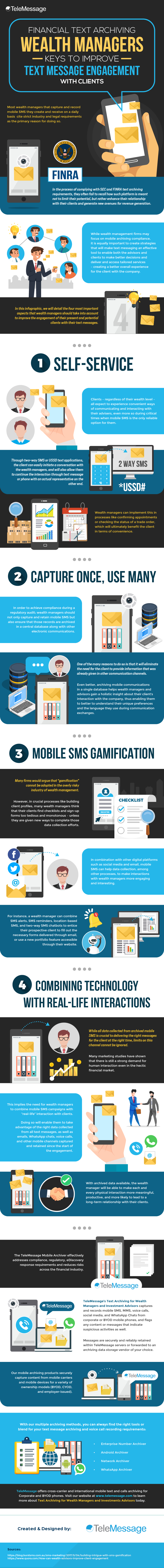 Financial Text Archiving – Wealth Managers Keys to Improve Text Message Engagement with Clients - Infographic