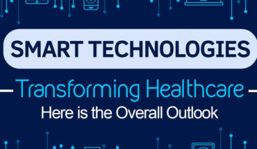 How Smart Technologies are Enabling a Paradigm Shift Healthcare - Infographic