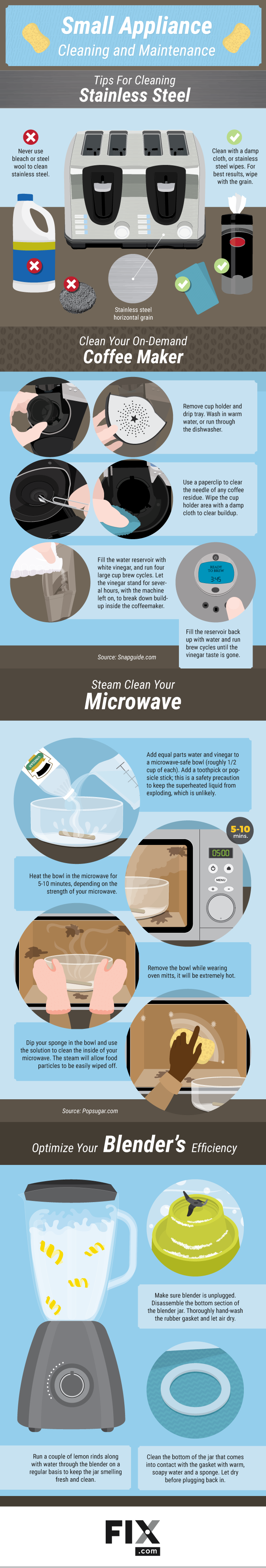 How to Optimize Safety and Efficiency of Counter-Top Appliances - Infographic