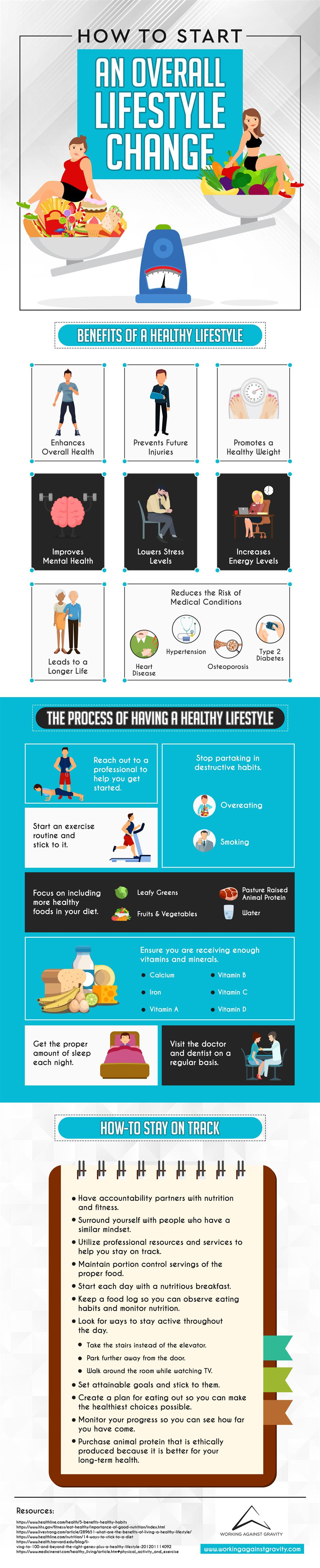 How to Reclaim a Healthy Lifestyle - Infographic