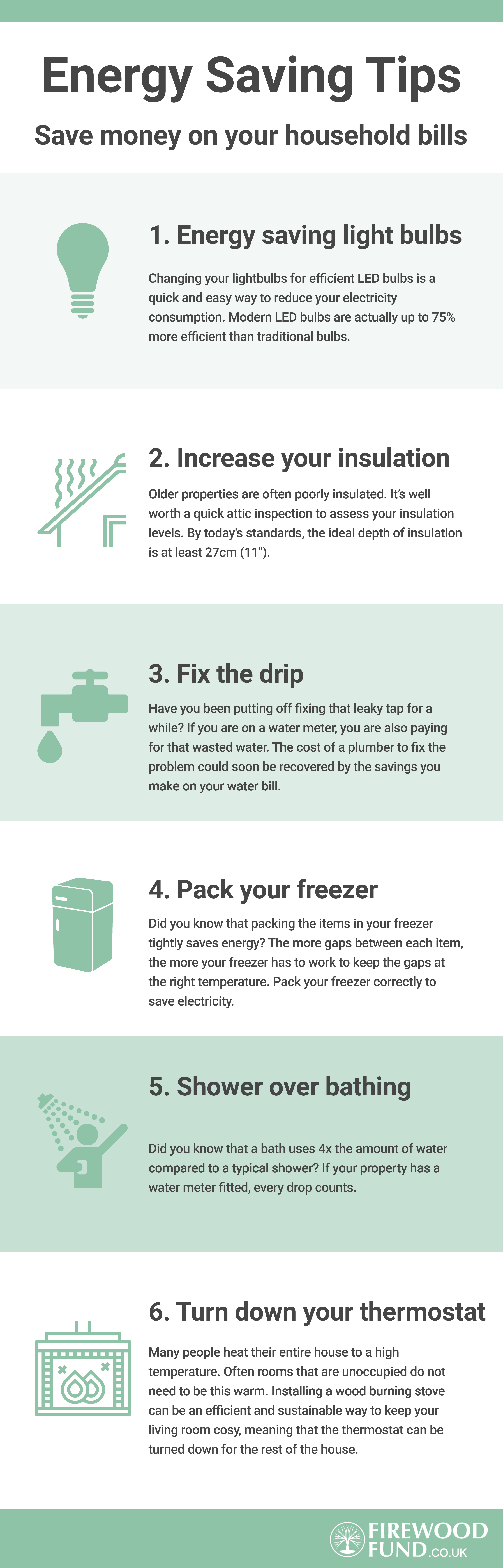 How to Save Energy Costs and Lower your Household Utility Bills - Infographic