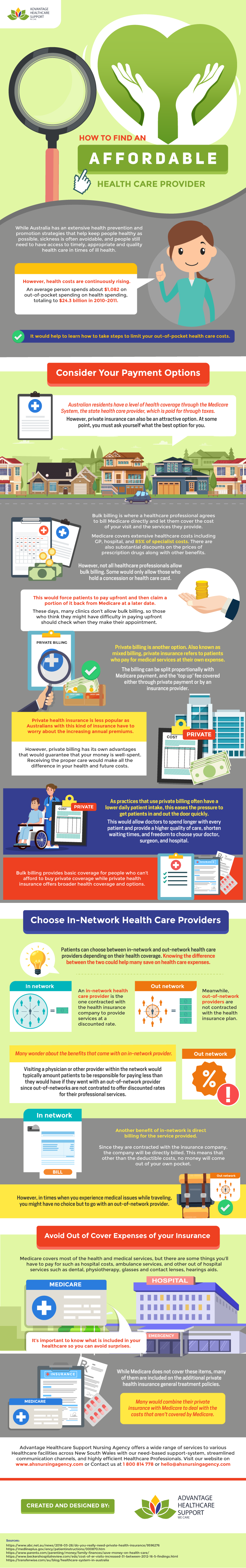 Medicare in Australia: Which Billing System Will Work Best for You? - Infographic