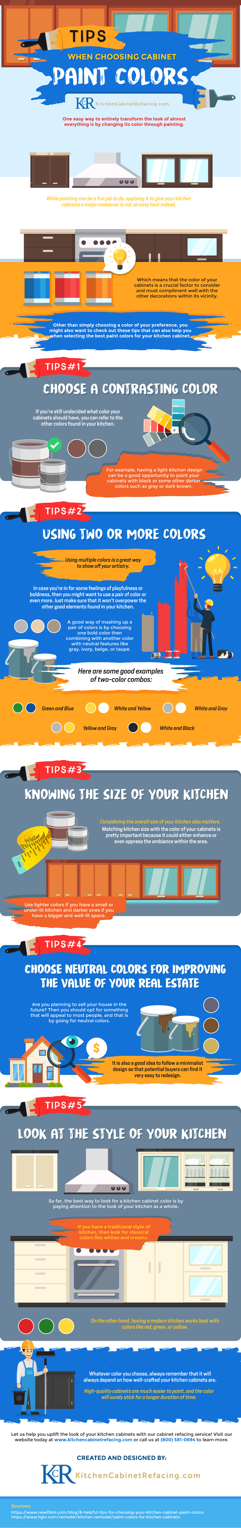 Tips When Choosing Cabinet Paint Colors - Infographic