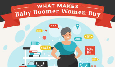 Why It's Past Time Marketers Paid More Attention to Invisible Boomer Women - Infographic
