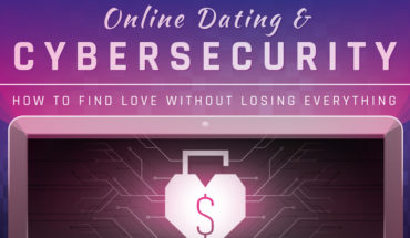 ​Online Dating ​& Cybersecurity - Infographic