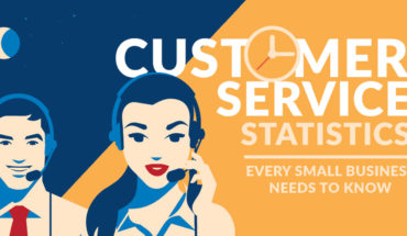 Customer Service Statistics Every Small Business Should Know - Infographic