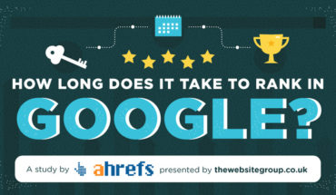 How Long Does it Take to Rank in Google? - Infographic