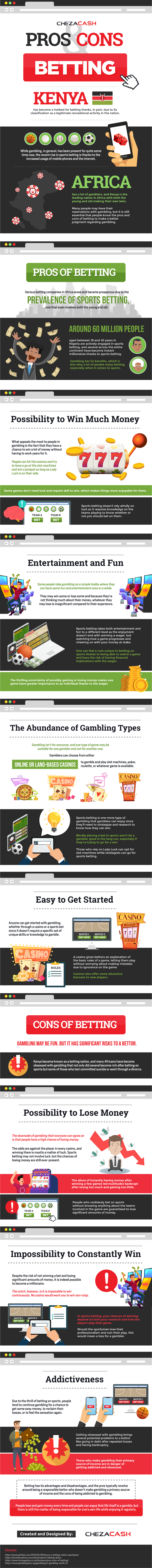 Pros and Cons of Sports Betting - Infographic
