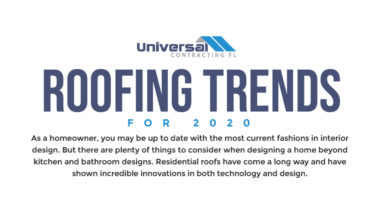 Roofing Trends for 2020 – Infographic