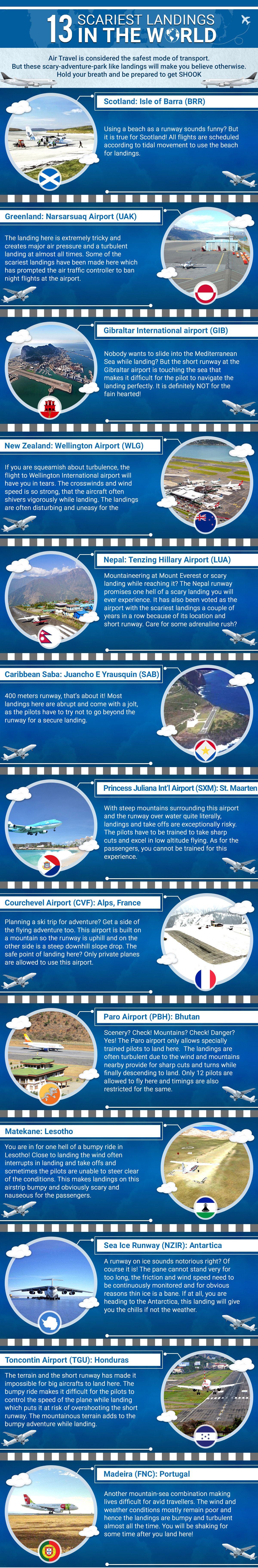 13 Airplane Landing Runways that Can Scare Even the Bravest! - Infographic