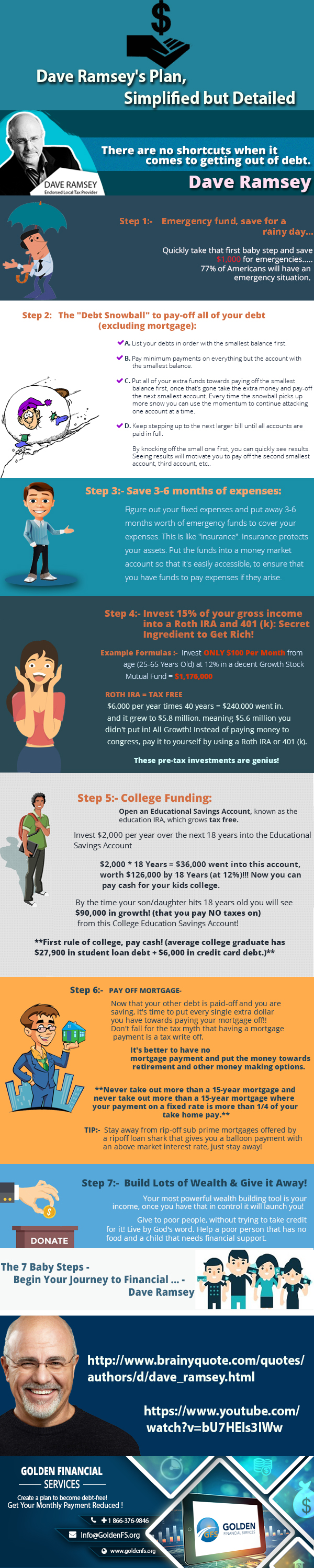 7 Baby Steps to Long-Term Wealth: Dave Ramsey's Plan - Infographic
