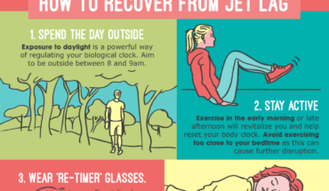 9 Natural Ways to Beat Jet Lag - Infographic