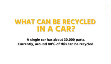 Around 80% of an Old Car is Recyclable: Find Out How - Infographic