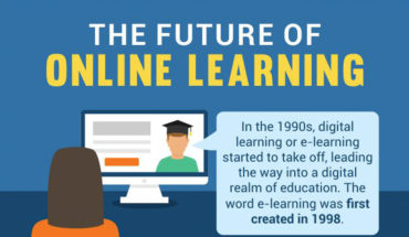 E-Learning: Into an Ever-Brighter Future - Infographic
