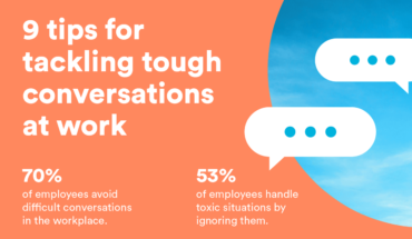 Managing Difficult Conversations at Work: 9 Valuable Tips - Infographic