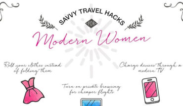 Smart Travel Tips for the Globetrotting Modern Woman - Infographic