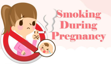 Smoking During Pregnancy - Infographic