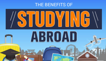 12 Reasons Why Studying Abroad is a Great Idea - Infographic