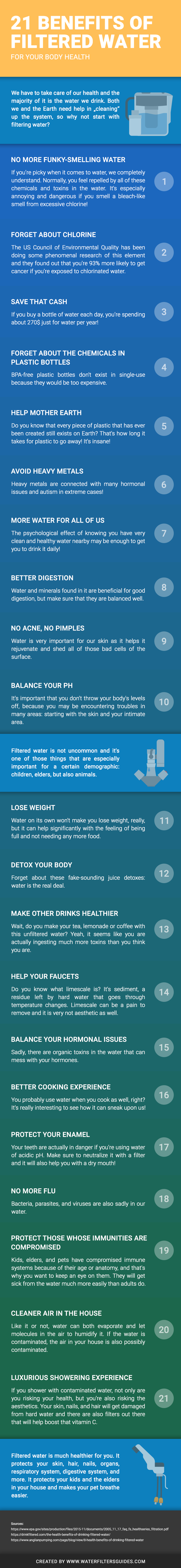 21 Strong Reasons to Shift to Filtered Water - Infographic