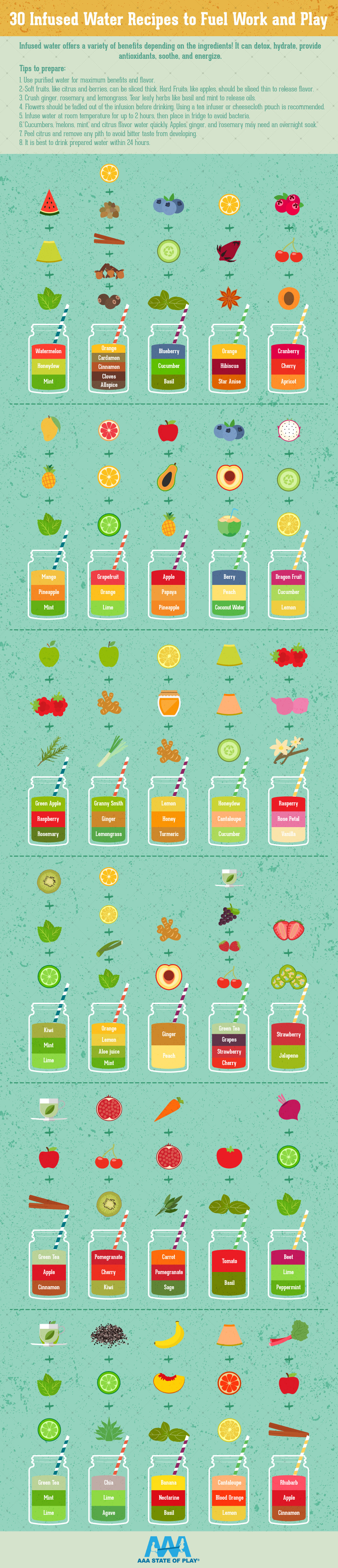 30 Infused Water Recipes to Boost Your Health! - Infographic