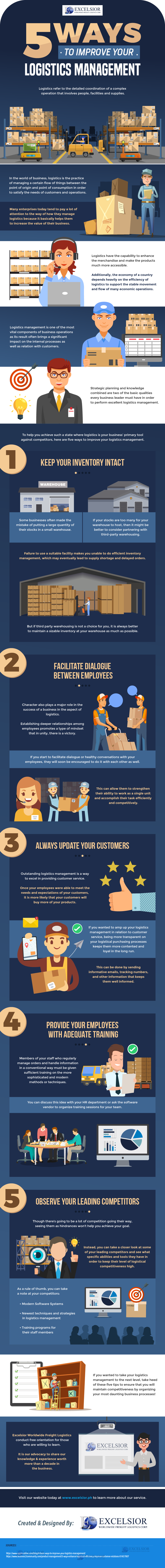 5 Ways to Improve Your Logistics Management – Infographic