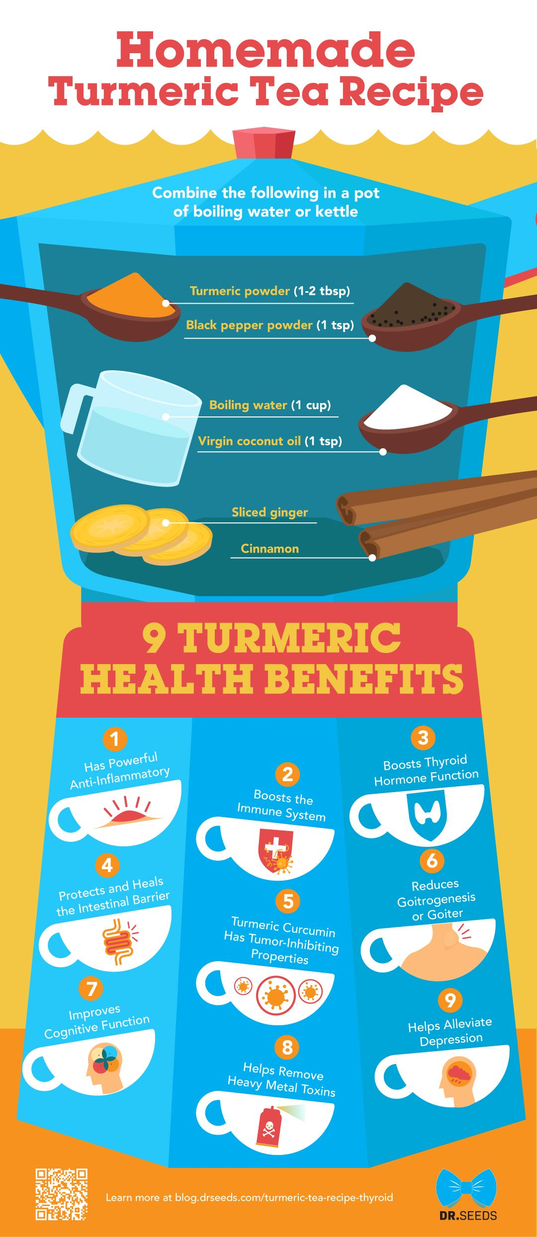 Golden Health in a Cup: How to Brew Homemade Turmeric Tea - Infographic