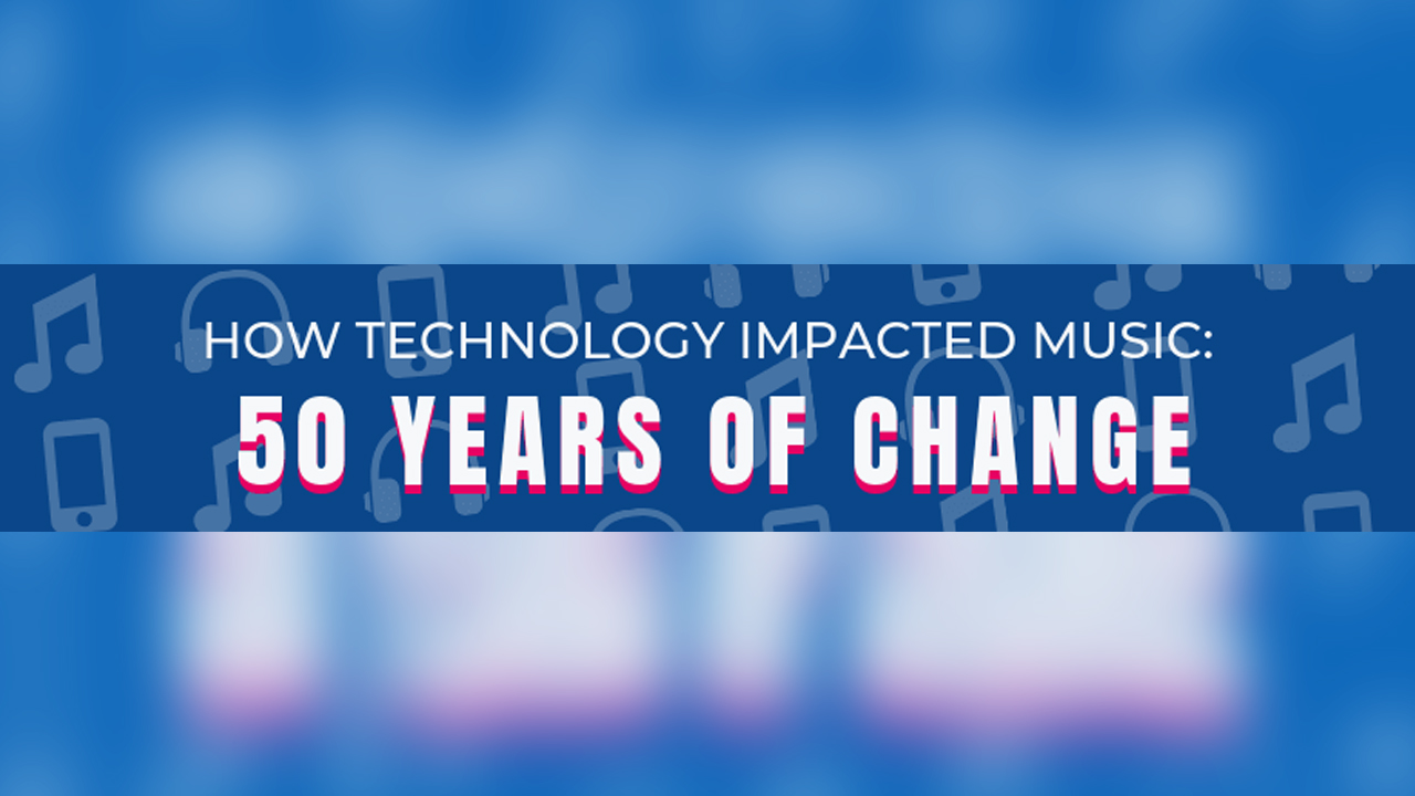 How Technology Has Transformed the Reach of Music - Infographic