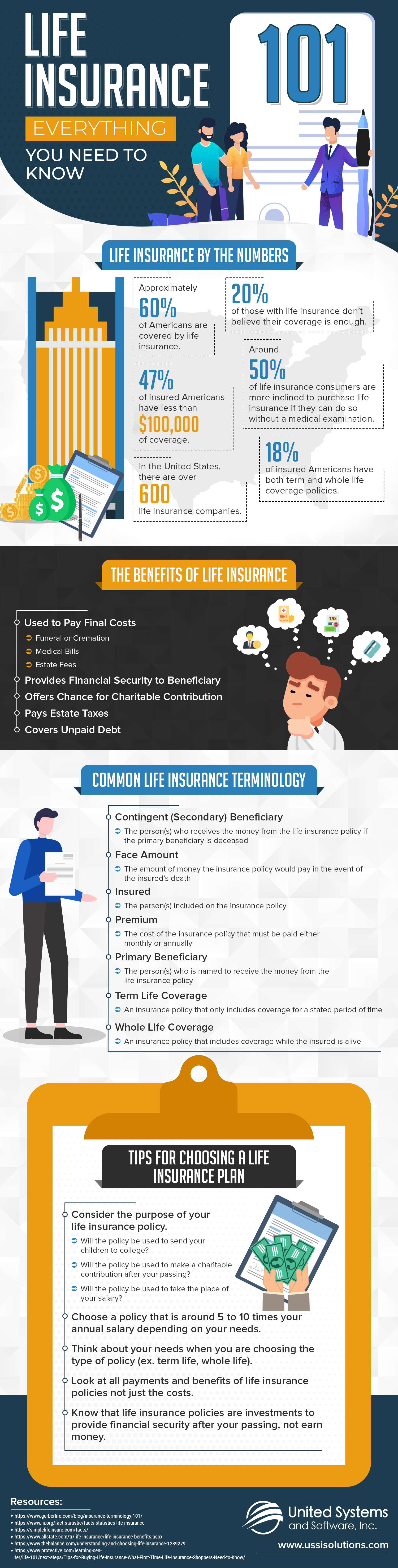 How to Choose the Best Life Insurance Plan for Your Needs - Infographic