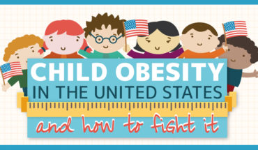 Malaise of Child Obesity: United States Statistics - Infographic