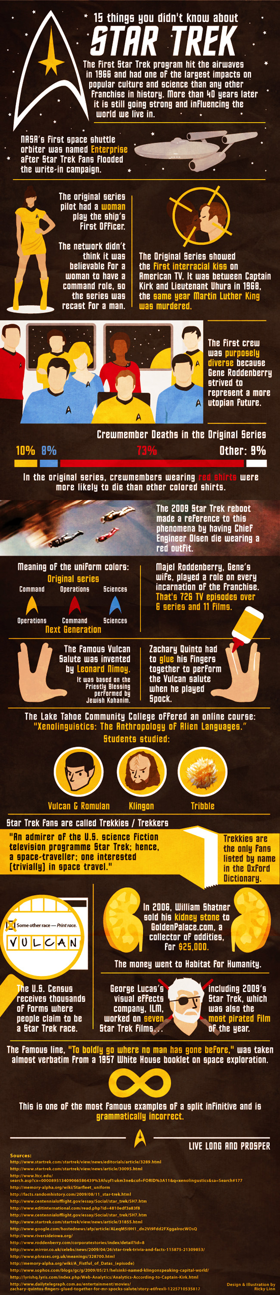Star Trek: 15 Fascinating Facts You Haven't Heard Before - Infographic