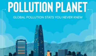 Wake Up Call: Global Pollution Stats You Cannot Ignore - Infographic