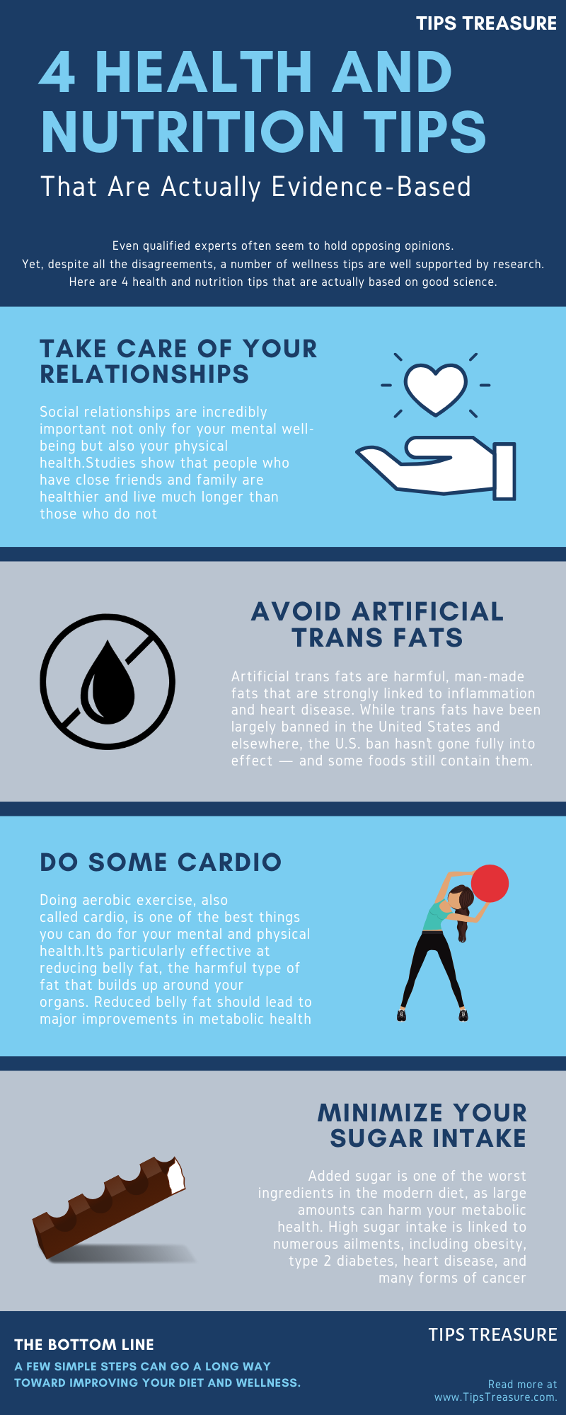 Way to Holistic Good Health and Wellness: 4 Proven Tips - Infographic