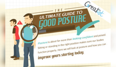 Your One-Stop Guide to Good Posture - Infographic