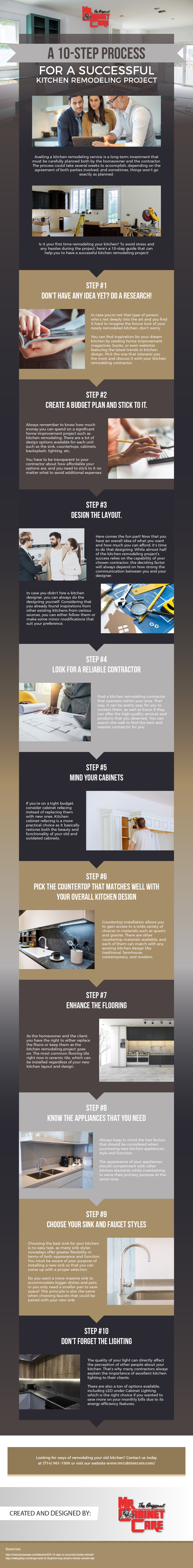 10-Step Process for a Successful Kitchen Remodeling Project – Infographic