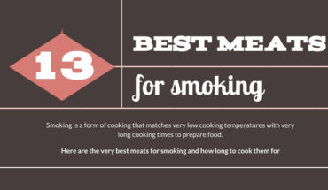 13 Proteins That're Best for Smoking: Barbeque Lovers' Guide - Infographic