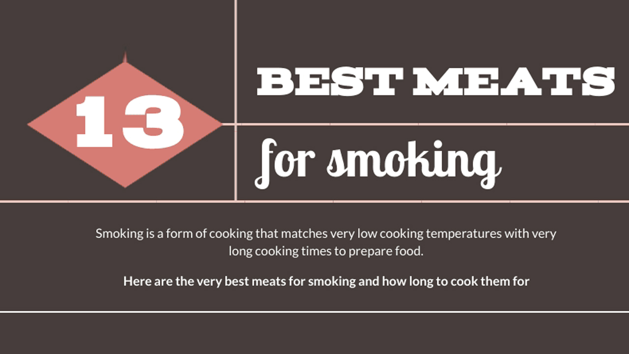 13 Proteins That're Best for Smoking: Barbeque Lovers' Guide – Infographic
