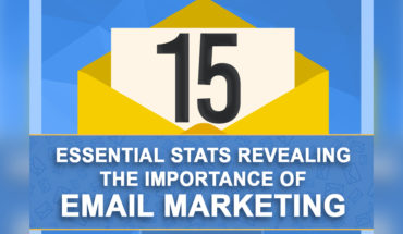 15 Stats-Supported Reasons Why Email Marketing is a Worthwhile Investment - Infographic