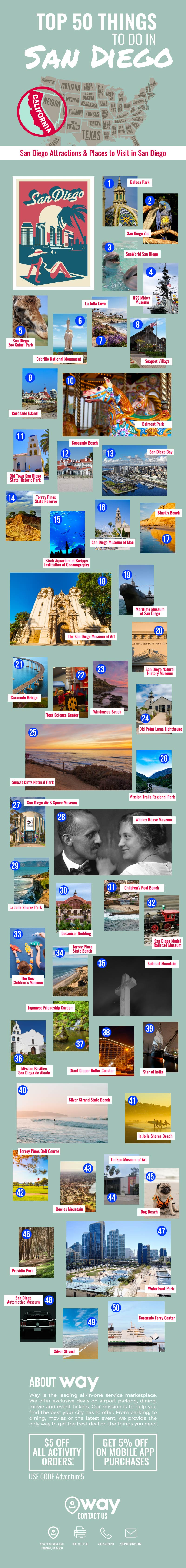 50 Must-Do, Must-See Places in San Diego - Infographic