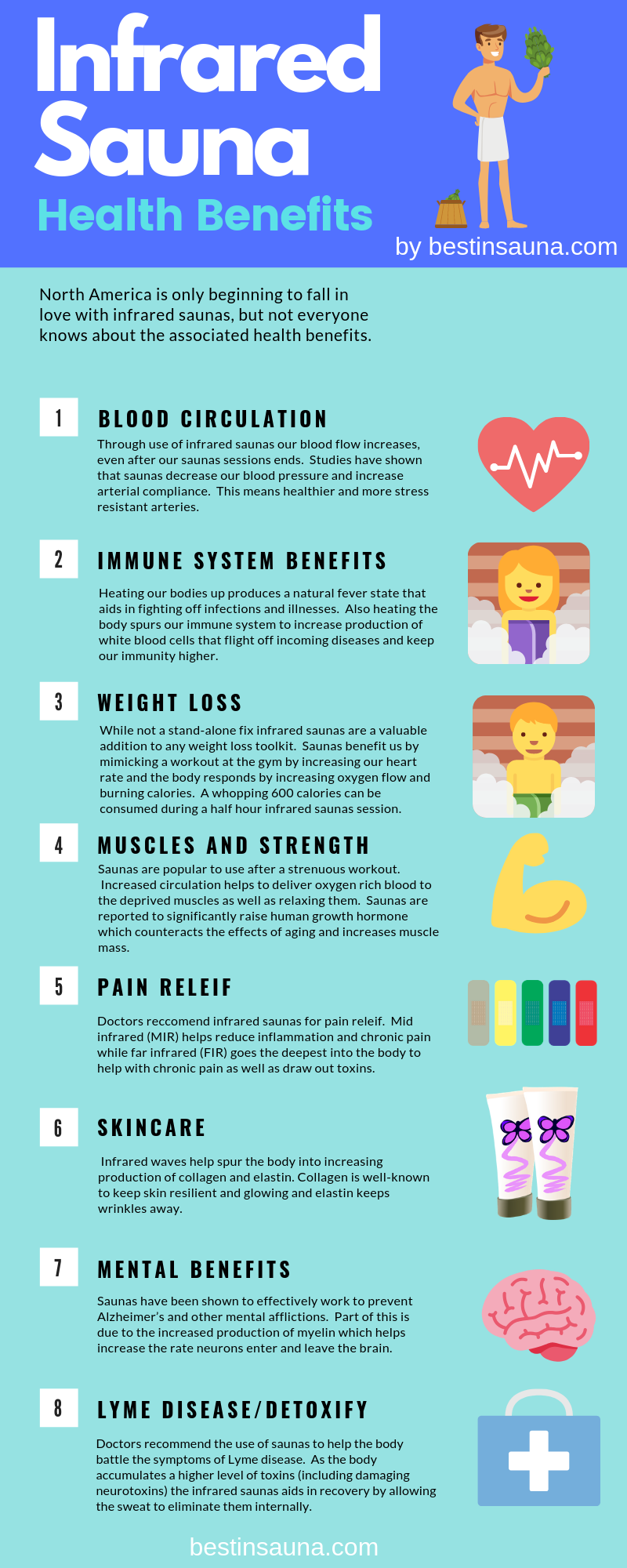 8 Reasons Why Infrared Saunas Are Highly Beneficial - Infographic