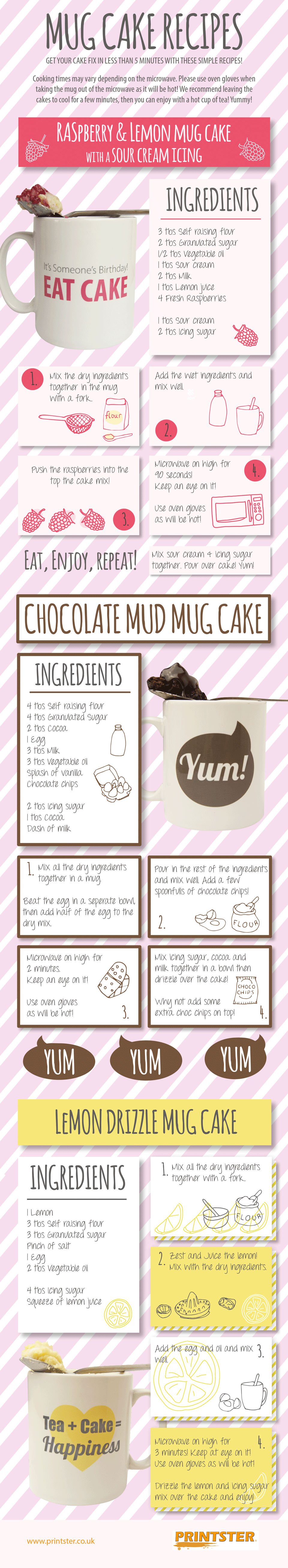 Cake-in-a-Mug: Sinfully Delicious Mug Cake Recipes - Infographic
