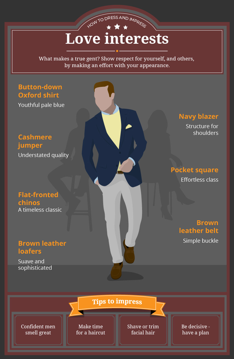 How To Dress And Impress Love Interests - Infographic