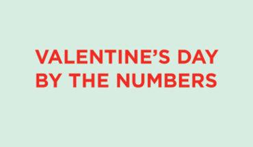 Just How Big is Valentine's Day: Number Speak - Infographic