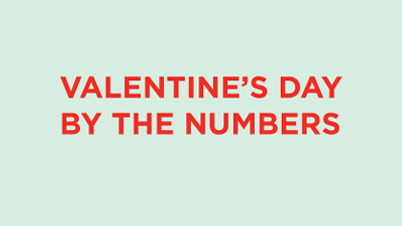 Just How Big is Valentine's Day: Number Speak - Infographic