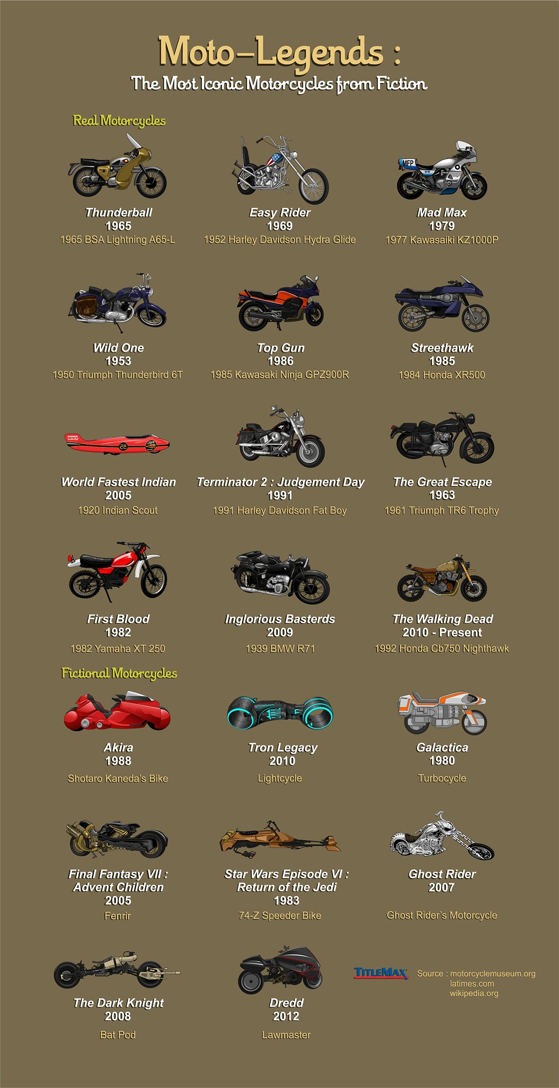 Legends on Two Wheels: Iconic Motorcycles from the Movies - Infographic
