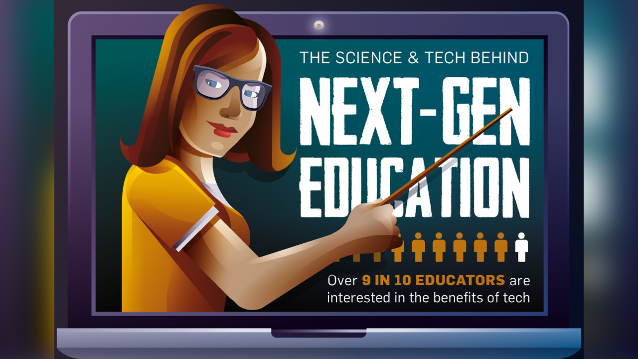 Science and Tech Behind Next-Gen Education - Infographic