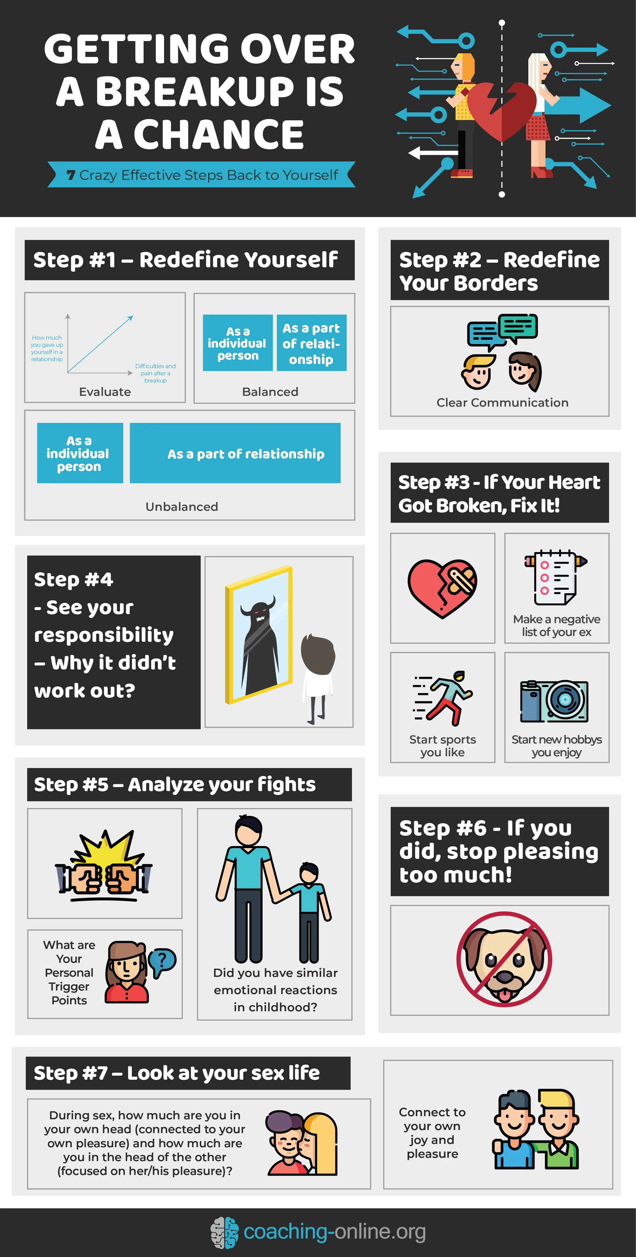 The 7-Step Process to Getting Whole Again After a Breakup - Infographic