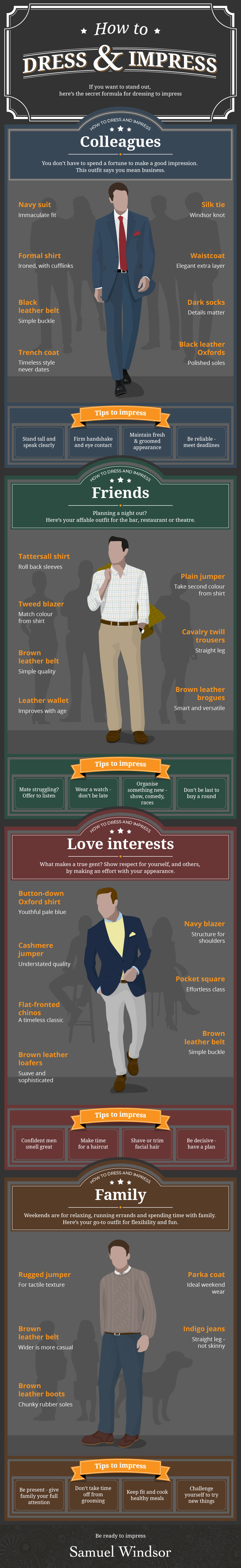 The Art of Being Well-Dressed and Making a Great Impression - Infographic