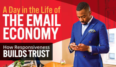 The Email Economy - Infographic