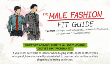 The Well-Dressed Man's Guide to Perfect Style and Fit - Infographic